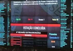 Dos deputados presentes, 33 votaram por derrubar o veto e 14 por manter.