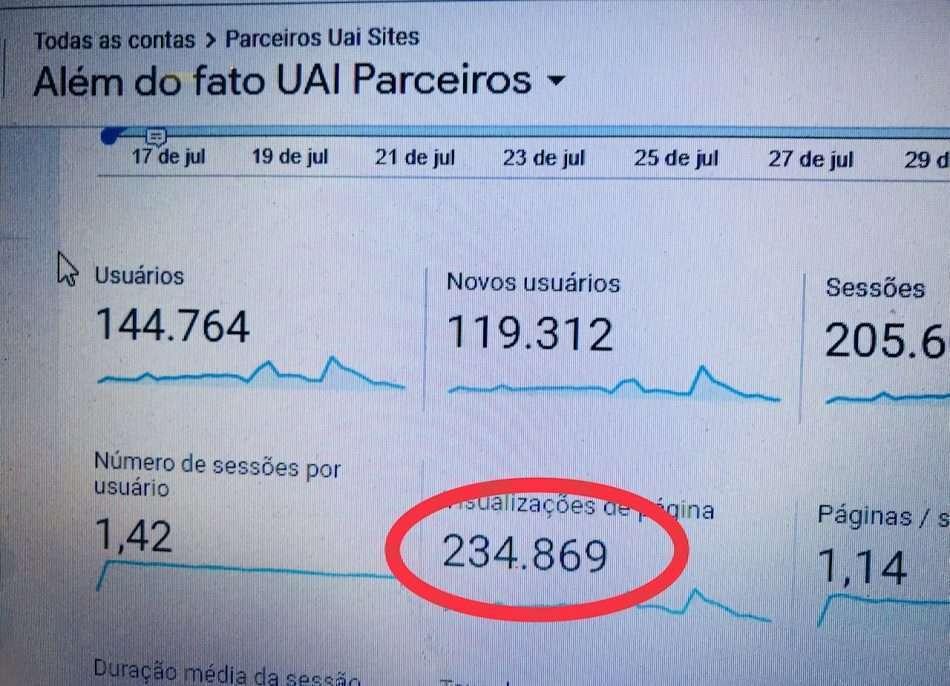 Extrato do Google Analytics, ferramenta que oferece estatísticas sobre a visitação aos sites.